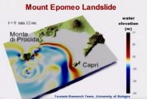 Симулация на цунами о. Капри