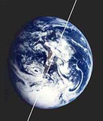 Земна ос