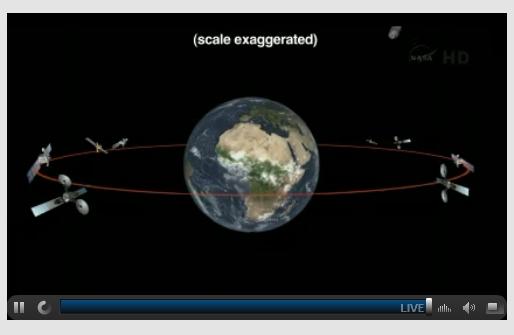 Астероидът 2012 DA14